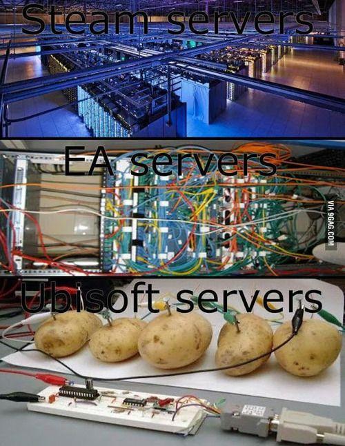 Ubisoft Servers